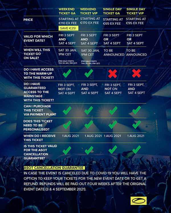 A State of Trance 1000 Utrecht Tickets